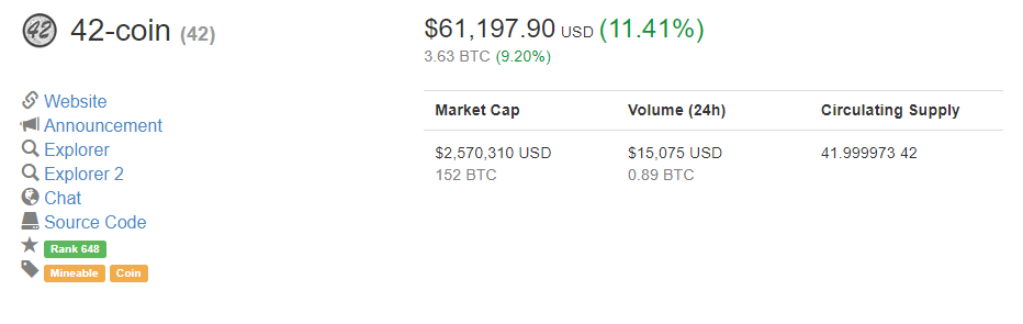 42-Coin on Coinmarketcap